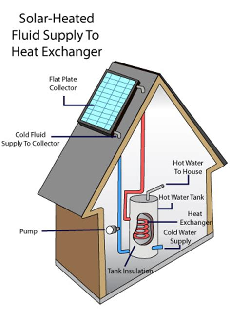 Lg Plumbing And Heating by Fast Reliable Water Heater Repair Replacement Installation Birmingham Al