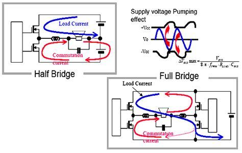 Kit Power Lifier Kelas D Hrdb Dioda Kiprok 28 Images Dioda Bridge Kiprok 28 Images