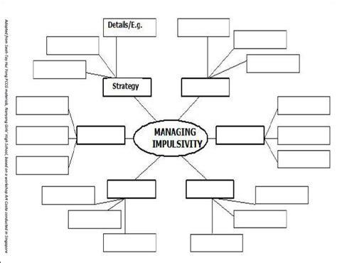 Managing Impulsivity Worksheets by All Worksheets 187 Managing Impulsivity Worksheets