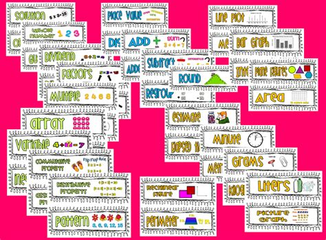 algebraic reasoning unit vocabulary words interactive foldables for