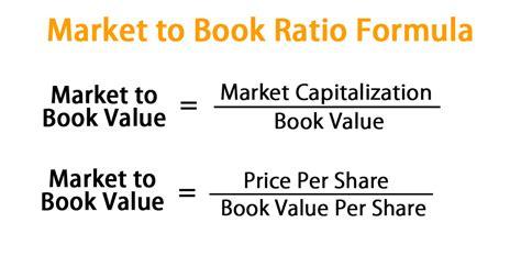 market  book ratio formula calculator excel template