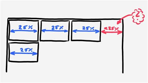div overflow fixing horizontal overflow in a div based grid layout
