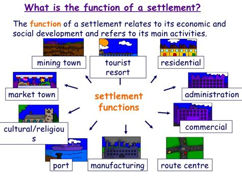types pattern and morphology of rural settlement in india settlement characteristics