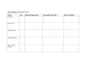 Character Chart Template by The Outsiders Worksheets The Outsiders Character Chart