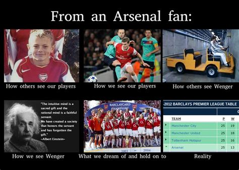 Arsenal Tottenham Meme - arsenal meme north london is red pinterest fans a