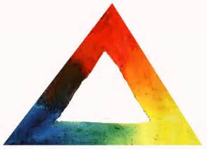 color triangle color triangle i make the glass