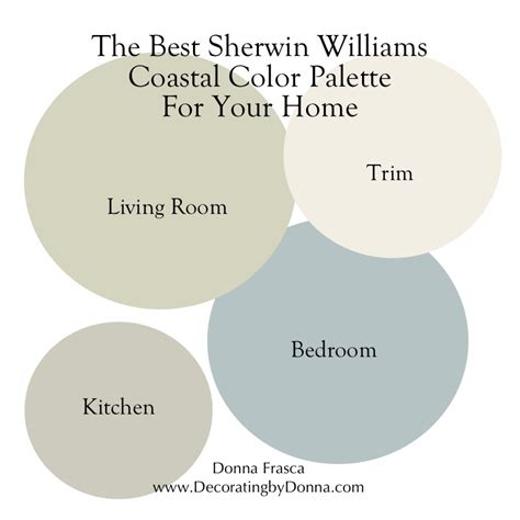 the best sherwin williams coastal color palette for your home decorating by donna color expert
