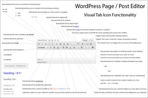 wordpress theme editor javascript wordpress thesis edit header diythemes run a killer