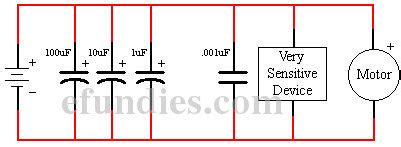 bypass capacitor meaning bulk decoupling capacitors 28 images bulk capacitor definition 28 images decoupling
