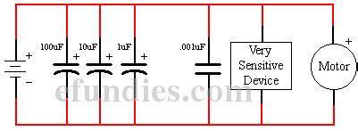 decoupling capacitor meaning bulk decoupling capacitors 28 images bulk capacitor definition 28 images decoupling