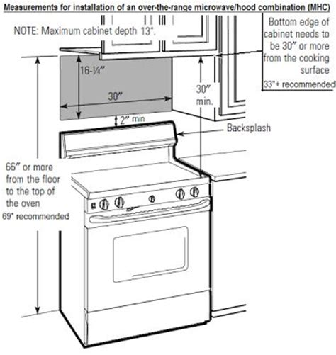 cabinet depth microwave oven microwave cabinet size bestmicrowave