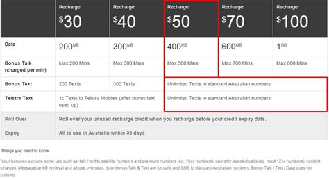 wireless internet plans for home telstra mobile phones prepaid phones broadband internet