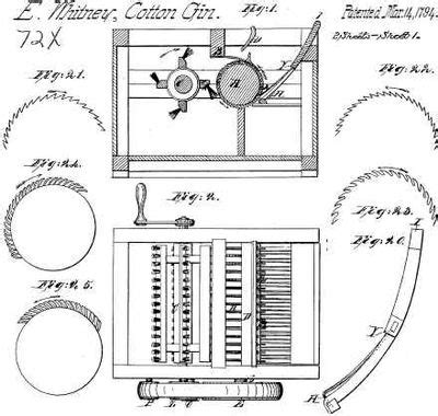 cotton gin diagram the cotton gin in american history