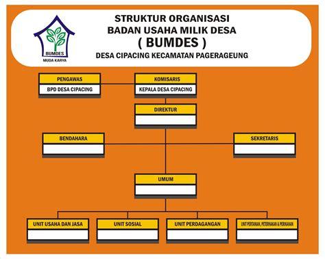 download desain struktur organisasi cdr download contoh struktur organisasi bumdes cdr karyaku