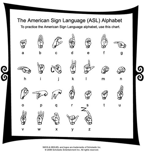 printable alphabet sign language american sign language asl alphabet free printable