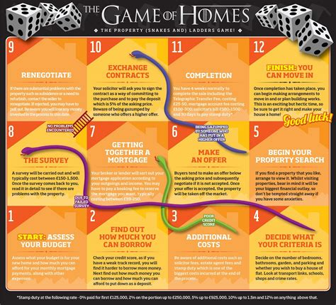 house buying tips uk game of homes sell house fast