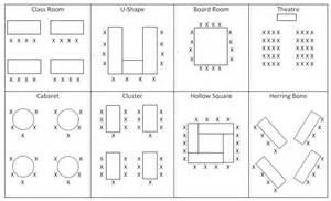 meeting room set up diagrams similiar meeting set up styles keywords
