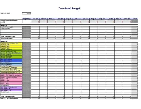 household budget template excel free budget spreadsheet template haisume