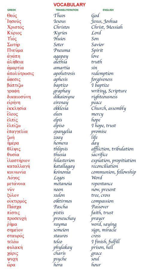 different language tattoos the different types of in scripture the meanings