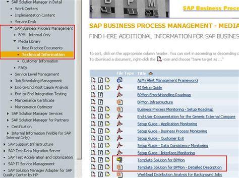 Sap Business Process Documentation Template Sap Business Process Documentation Template 28 Images Sap Business Process Documentation