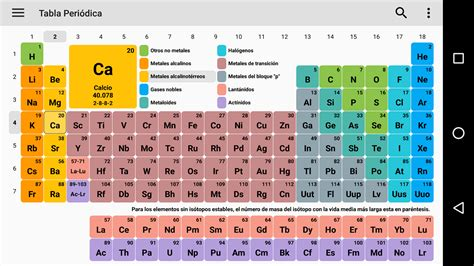 printable periodic table hd tabla peri 243 dica aplicaciones android en google play
