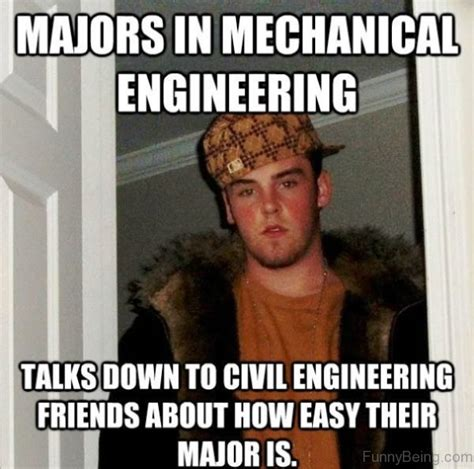 Industrial Engineering Memes - civil engineering meme engineering free download funny