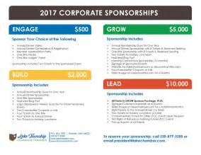 Corporate Sponsorship Package Template by Corporate Sponsorships