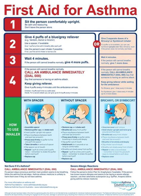 National Safety Council Cpr Card Template by Asthma Aid During An Attack National Asthma