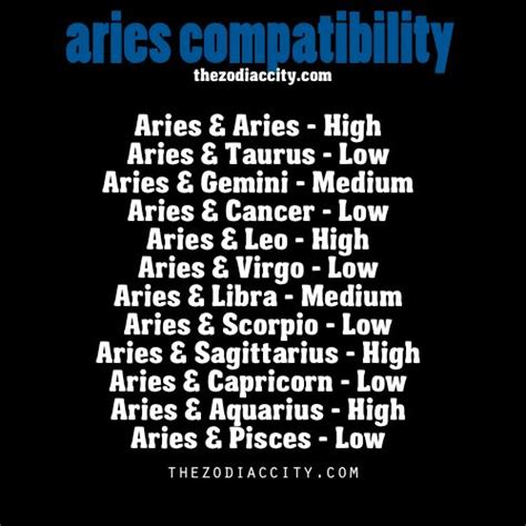 aries aries compatibility and aquarius on pinterest