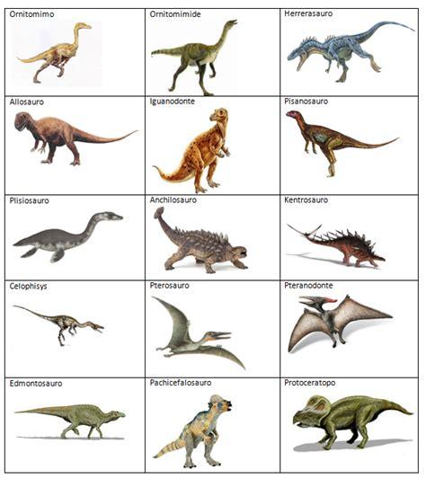giochi di dinosauri volanti la scuola in soffitta 187 homeschooling