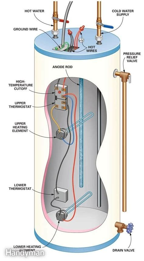 gas heater wiring diagram wiring diagram