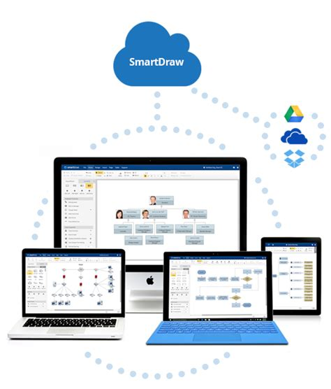 Diagram Software Try Smartdraw S Free Diagramming Maker Smartdraw Templates Free
