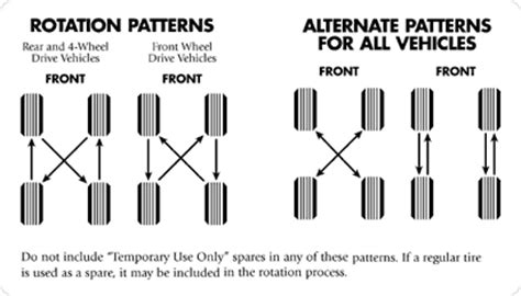 what pattern do you rotate tires tips for prolonging the family car
