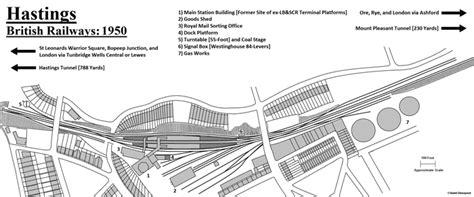 layout none rails british rail track plans download layout design plans pdf