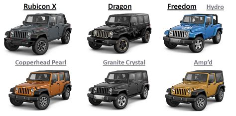 2013 wrangler information thread jeep wrangler forum auto design tech