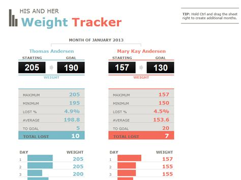weight loss tracker template weight loss tracking template printable forms