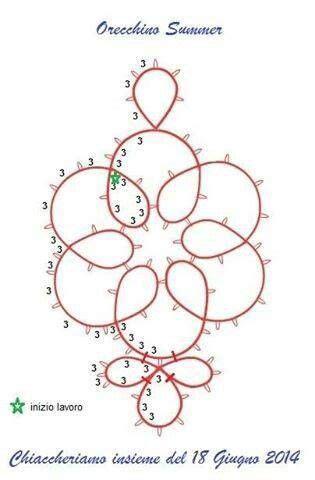 tatting diagrams orecchini chiacchierino