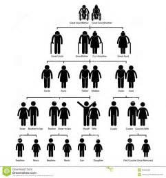Family Tree Genealogy Diagram Pictogram Royalty Free Stock