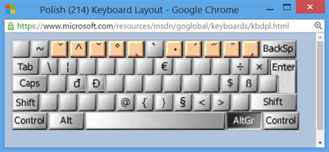 keyboard layout poland keyboard can i input quot 229 quot using the alt numpad or