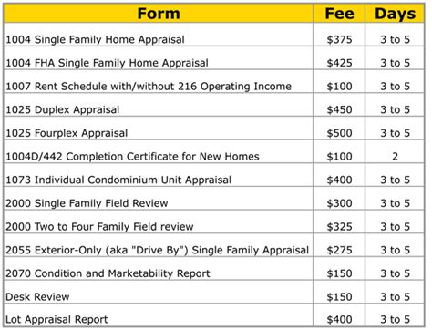 Fha Number Search Fha Contact Number Image Search Results