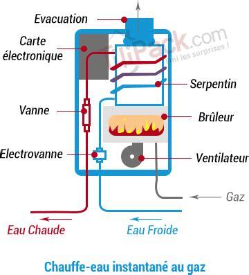 Probleme De Chauffe Eau 1533 by Probleme Chauffe Eau Gaz Elm Leblanc Excellent Techniques
