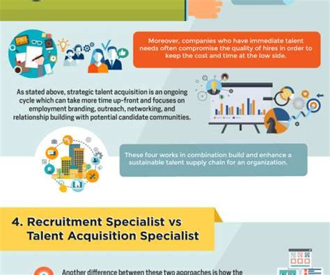 Talent Acquisition Specialist by Jiemin Xu In House Talent Acquisition Specialist Brief We Are Looking For A Talent