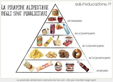 lipidi alimenti lipidi dieta mediterranea