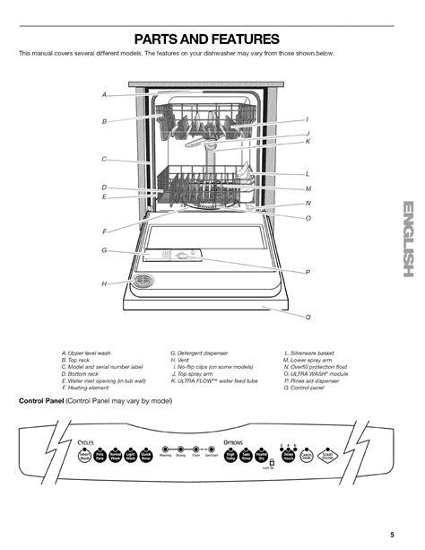 kenmore dishwasher schematic diagram new wiring diagram 2018