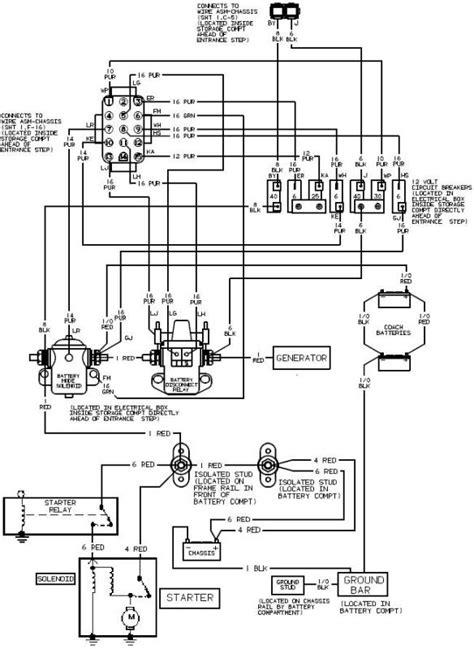 national rv wiring schematic national rv wiring diagram