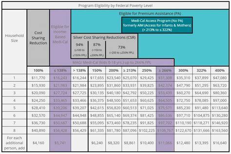 california income tax table california tax tables 2017