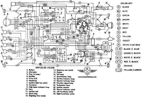 99 sportster 883 wiring diagram get free image about