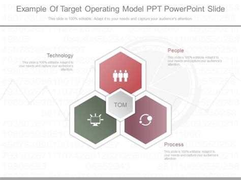 operating model template target operating model template pictures to pin on