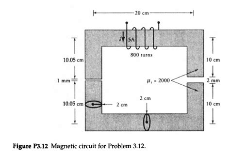 magnetic inductor circuit inductance in a magnetic circuit 28 images electro magnetic induction anecdote of inductor