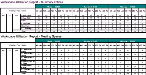 Employee Utilization Excel Template Calendar Monthly Printable Resource Utilization Template Excel